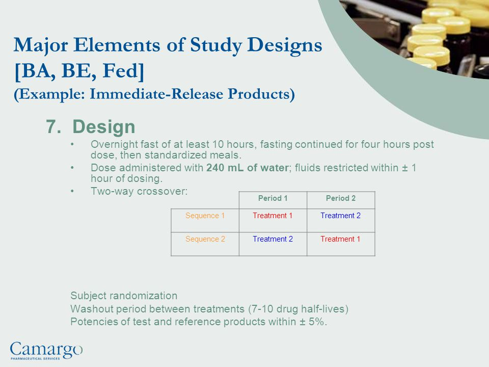 Major Elements of Study Designs [BA, BE, Fed] (Example: Immediate-Release Products)